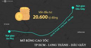 Thông tin quy hoạch mở rộng cao tốc HCM – Long Thành – Dầu Giây